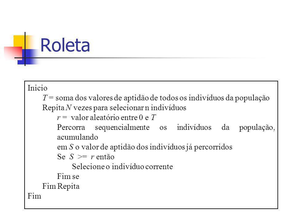 Roleta Inicio T = soma dos valores de aptidão de todos os indivíduos da população Repita N vezes para selecionar n indivíduos r = valor aleatório entr
