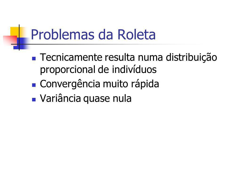 Problemas da Roleta Tecnicamente resulta numa distribuição proporcional de indivíduos Convergência muito rápida Variância quase nula