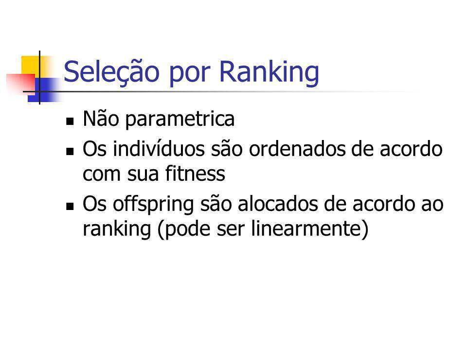 Seleção por Ranking Não parametrica Os indivíduos são ordenados de acordo com sua fitness Os offspring são alocados de acordo ao ranking (pode ser linearmente)