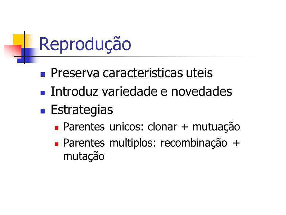Reprodução Preserva caracteristicas uteis Introduz variedade e novedades Estrategias Parentes unicos: clonar + mutuação Parentes multiplos: recombinação + mutação