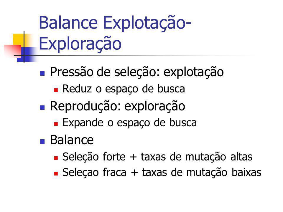 Balance Explotação- Exploração Pressão de seleção: explotação Reduz o espaço de busca Reprodução: exploração Expande o espaço de busca Balance Seleção forte + taxas de mutação altas Seleçao fraca + taxas de mutação baixas