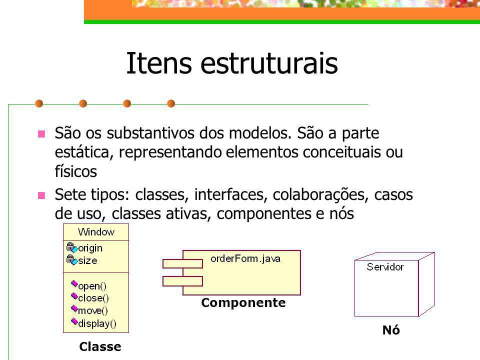Itens estruturais São os substantivos dos modelos. São a parte estática, representando elementos conceituais ou físicos Sete tipos: classes, interface