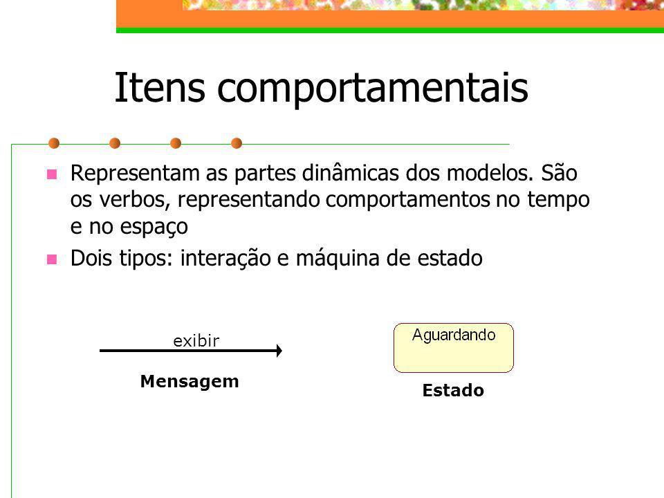 Itens comportamentais Representam as partes dinâmicas dos modelos. São os verbos, representando comportamentos no tempo e no espaço Dois tipos: intera