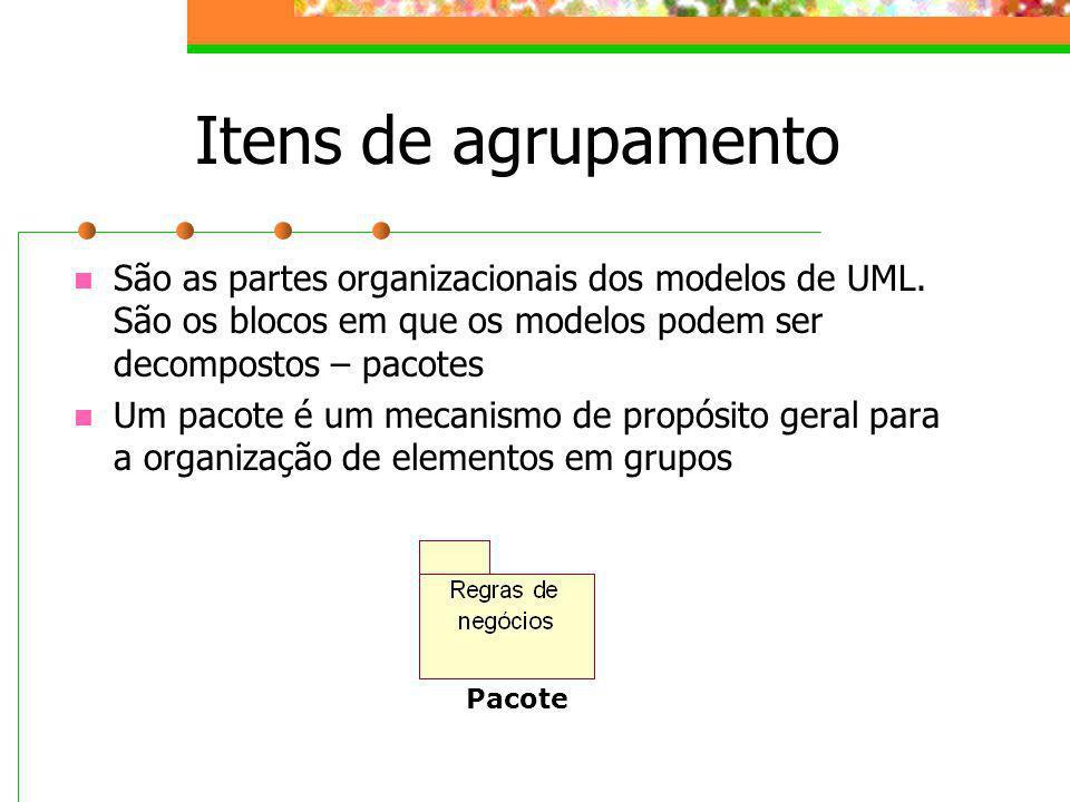 Itens de agrupamento São as partes organizacionais dos modelos de UML. São os blocos em que os modelos podem ser decompostos – pacotes Um pacote é um