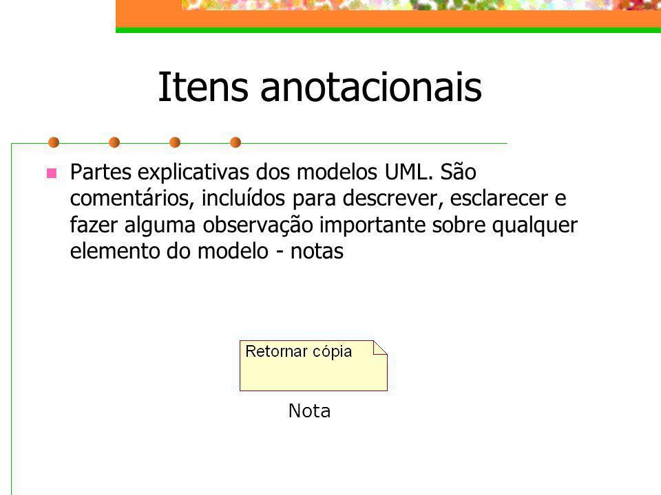 Itens anotacionais Partes explicativas dos modelos UML. São comentários, incluídos para descrever, esclarecer e fazer alguma observação importante sob