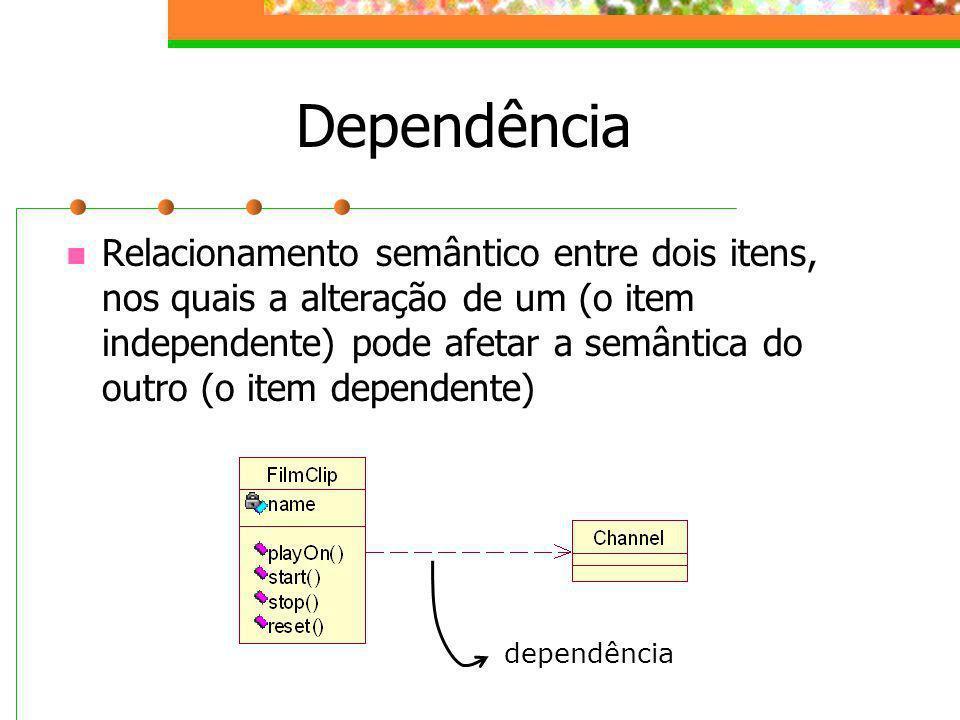 Dependência Relacionamento semântico entre dois itens, nos quais a alteração de um (o item independente) pode afetar a semântica do outro (o item depe
