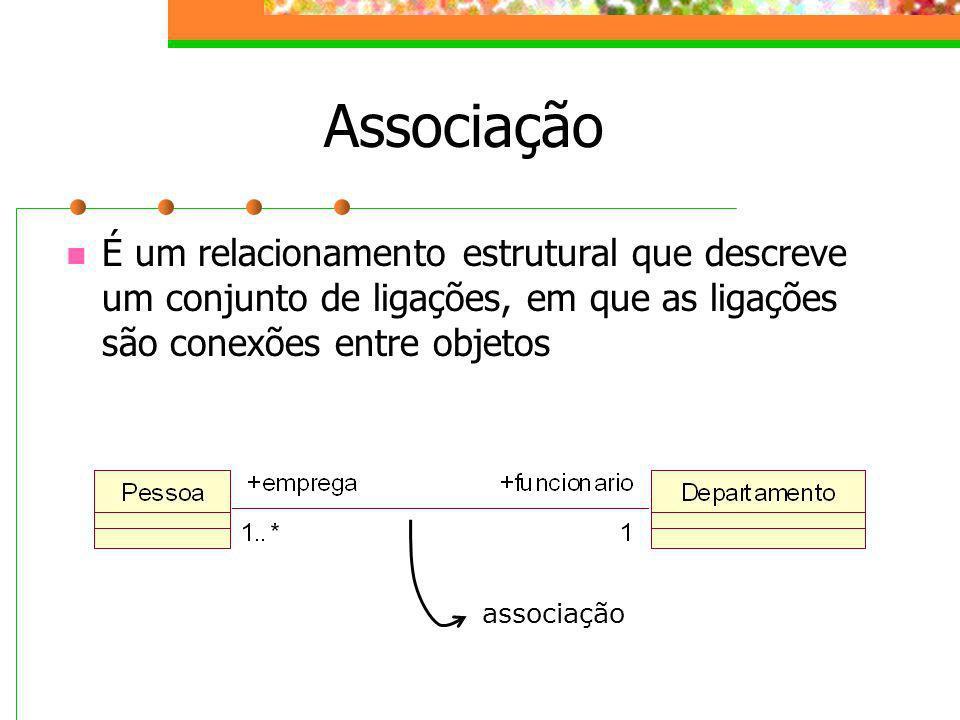 Associação É um relacionamento estrutural que descreve um conjunto de ligações, em que as ligações são conexões entre objetos associação