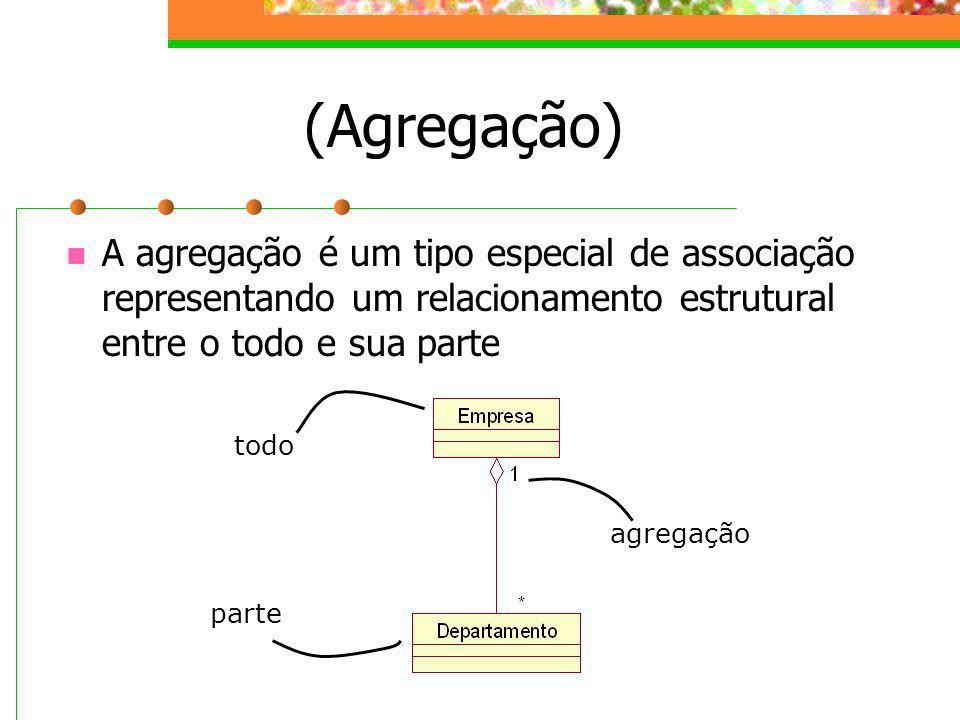 (Agregação) A agregação é um tipo especial de associação representando um relacionamento estrutural entre o todo e sua parte todo parte agregação