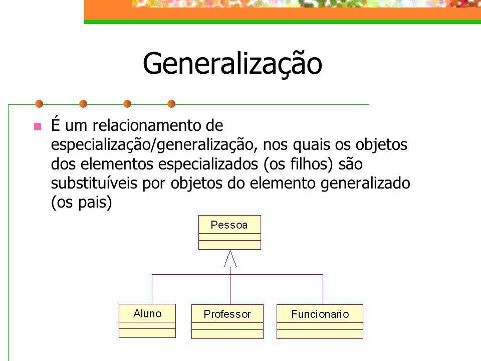 Generalização É um relacionamento de especialização/generalização, nos quais os objetos dos elementos especializados (os filhos) são substituíveis por