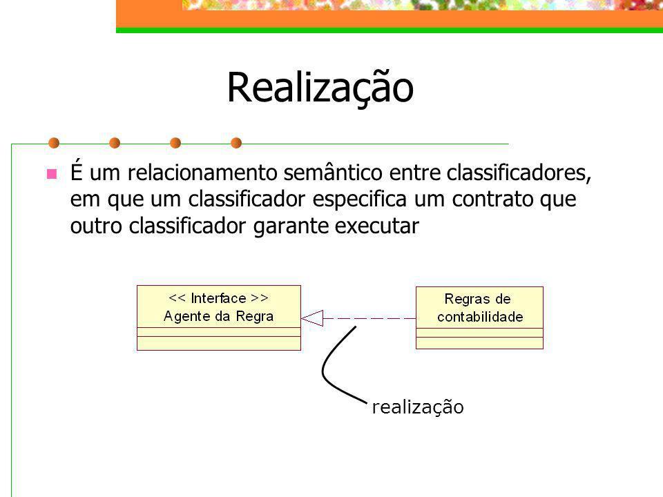 Realização É um relacionamento semântico entre classificadores, em que um classificador especifica um contrato que outro classificador garante executa