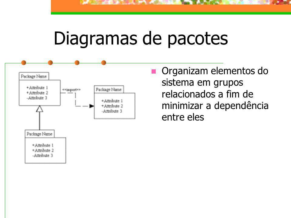 Diagramas de pacotes Organizam elementos do sistema em grupos relacionados a fim de minimizar a dependência entre eles