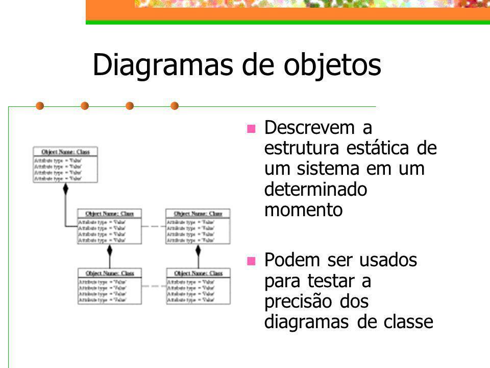Diagramas de objetos Descrevem a estrutura estática de um sistema em um determinado momento Podem ser usados para testar a precisão dos diagramas de c