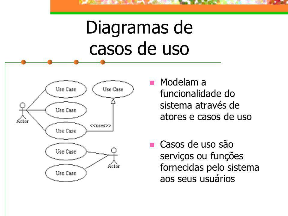 Diagramas de casos de uso Modelam a funcionalidade do sistema através de atores e casos de uso Casos de uso são serviços ou funções fornecidas pelo si