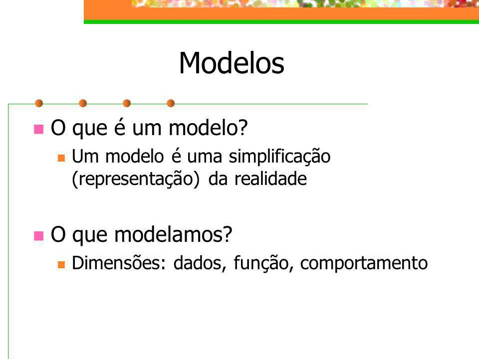 Modelos O que é um modelo? Um modelo é uma simplificação (representação) da realidade O que modelamos? Dimensões: dados, função, comportamento