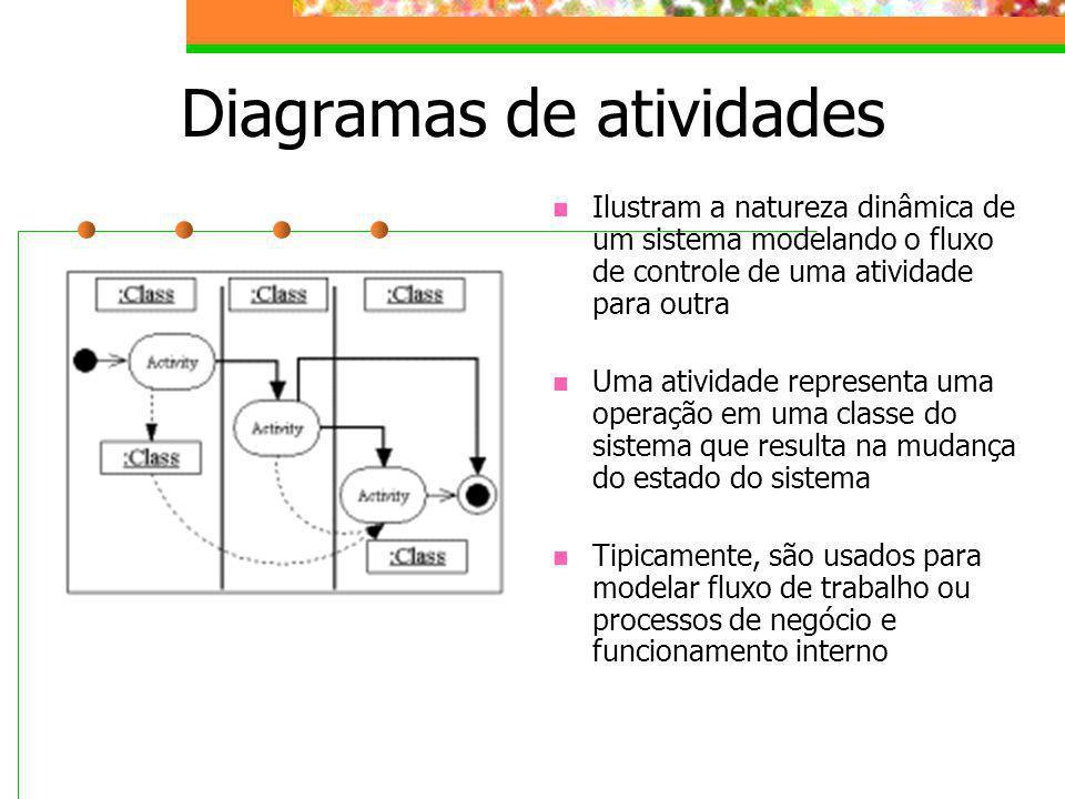 Diagramas de atividades Ilustram a natureza dinâmica de um sistema modelando o fluxo de controle de uma atividade para outra Uma atividade representa