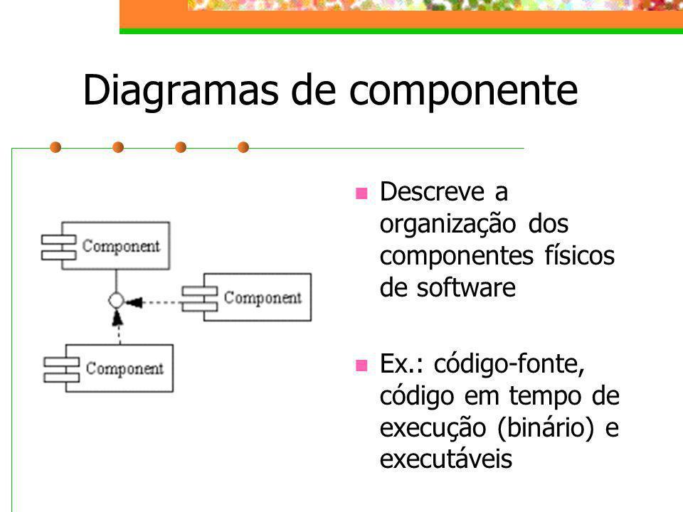 Diagramas de componente Descreve a organização dos componentes físicos de software Ex.: código-fonte, código em tempo de execução (binário) e executáv