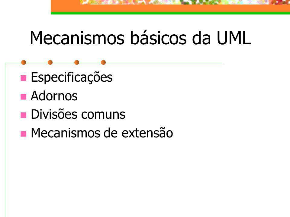 Mecanismos básicos da UML Especificações Adornos Divisões comuns Mecanismos de extensão