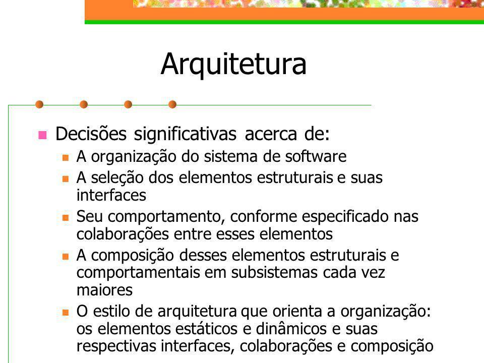Arquitetura Decisões significativas acerca de: A organização do sistema de software A seleção dos elementos estruturais e suas interfaces Seu comporta
