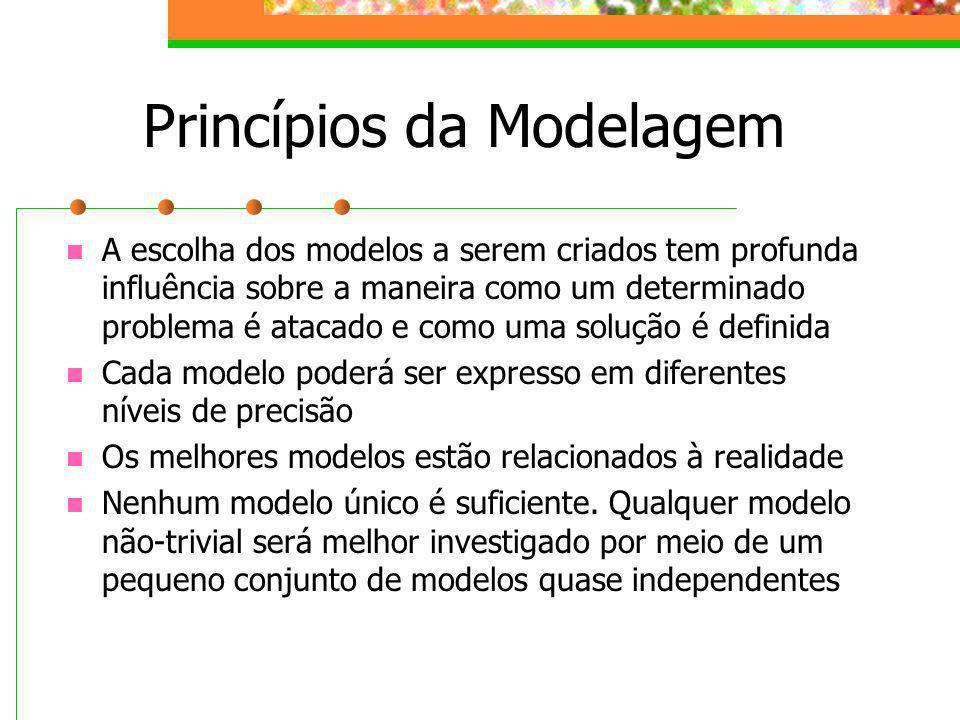 Princípios da Modelagem A escolha dos modelos a serem criados tem profunda influência sobre a maneira como um determinado problema é atacado e como um