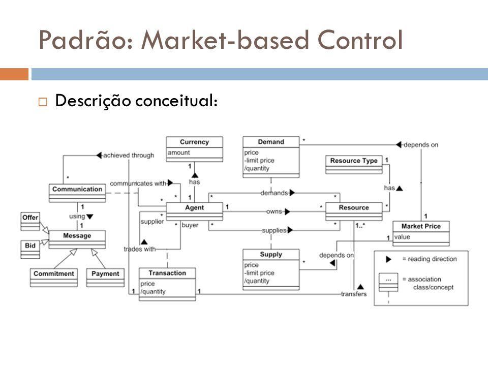 Padrão: Market-based Control Descrição conceitual: