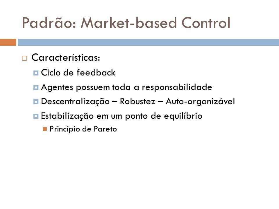 Padrão: Market-based Control Características: Ciclo de feedback Agentes possuem toda a responsabilidade Descentralização – Robustez – Auto-organizável Estabilização em um ponto de equilíbrio Princípio de Pareto