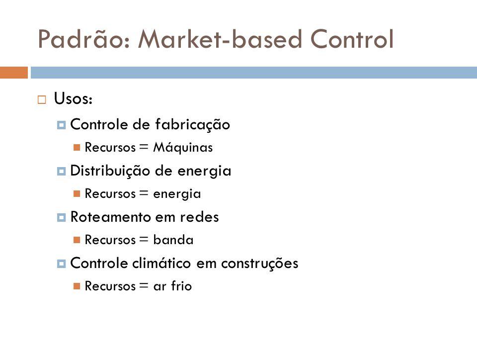 Padrão: Market-based Control Usos: Controle de fabricação Recursos = Máquinas Distribuição de energia Recursos = energia Roteamento em redes Recursos = banda Controle climático em construções Recursos = ar frio