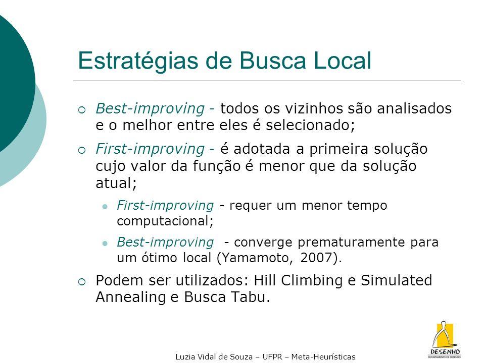 Luzia Vidal de Souza – UFPR – Meta-Heurísticas Estratégias de Busca Local Best-improving - todos os vizinhos são analisados e o melhor entre eles é se