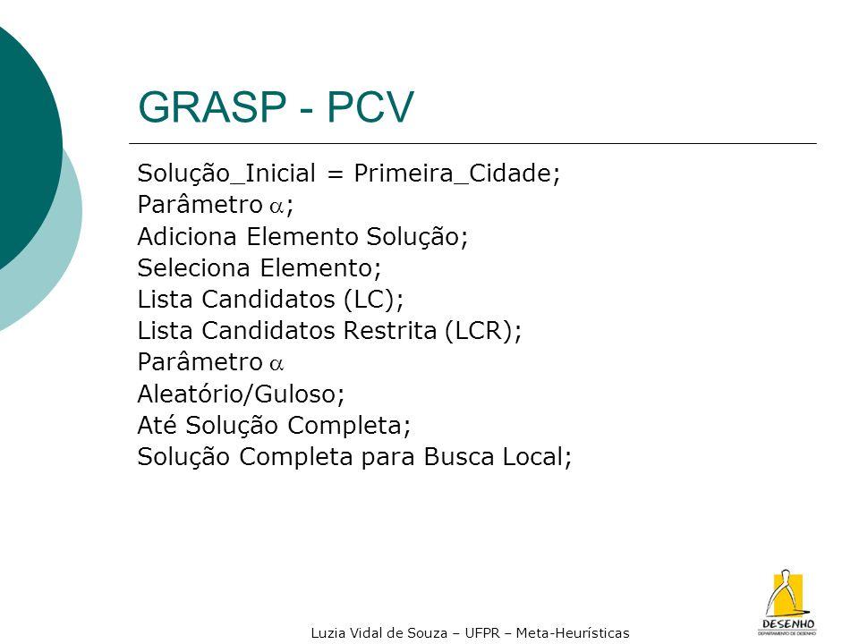 Luzia Vidal de Souza – UFPR – Meta-Heurísticas GRASP - PCV Solução_Inicial = Primeira_Cidade; Parâmetro ; Adiciona Elemento Solução; Seleciona Element