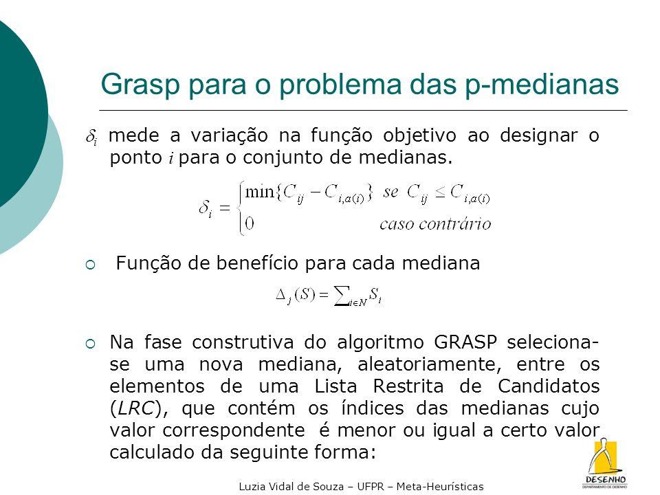 Luzia Vidal de Souza – UFPR – Meta-Heurísticas Grasp para o problema das p-medianas i mede a variação na função objetivo ao designar o ponto i para o