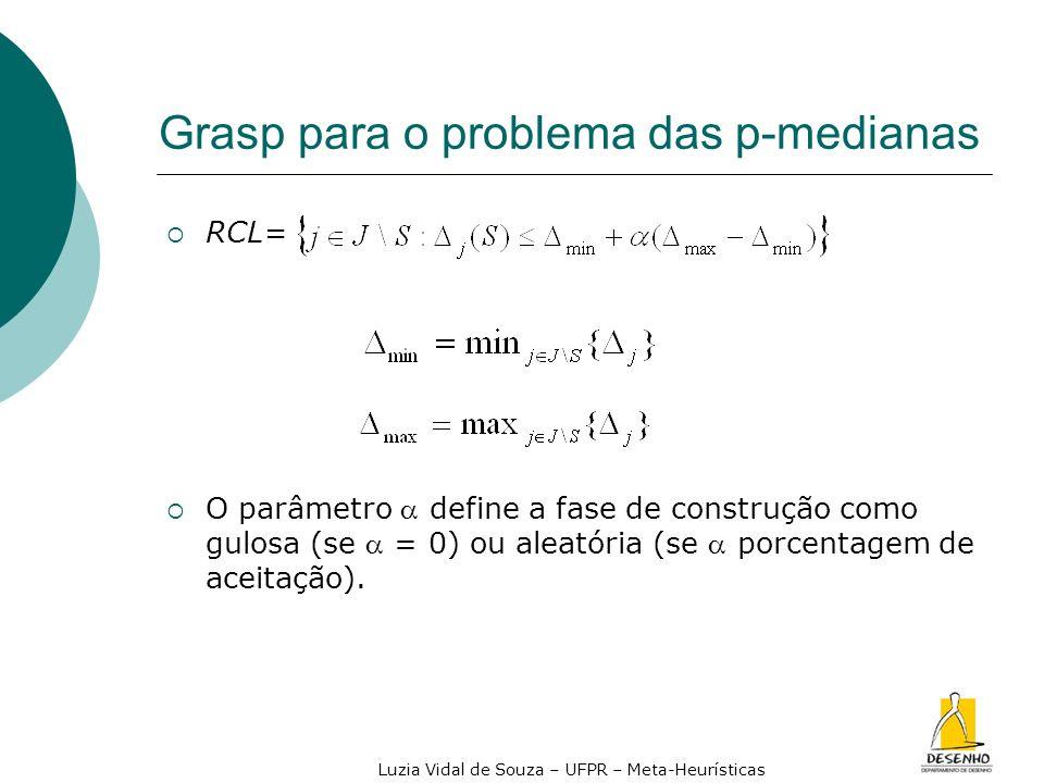 Luzia Vidal de Souza – UFPR – Meta-Heurísticas RCL= O parâmetro define a fase de construção como gulosa (se = 0) ou aleatória (se porcentagem de aceit