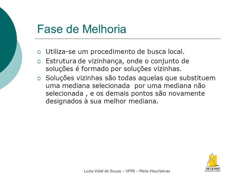 Luzia Vidal de Souza – UFPR – Meta-Heurísticas Fase de Melhoria Utiliza-se um procedimento de busca local. Estrutura de vizinhança, onde o conjunto de