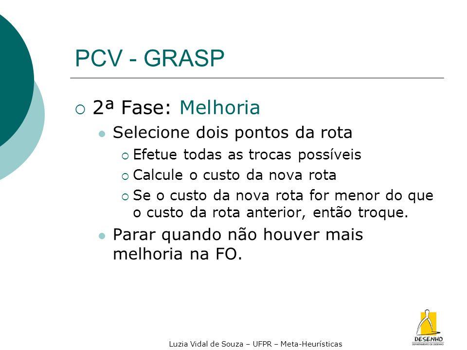 Luzia Vidal de Souza – UFPR – Meta-Heurísticas 2ª Fase: Melhoria Selecione dois pontos da rota Efetue todas as trocas possíveis Calcule o custo da nov