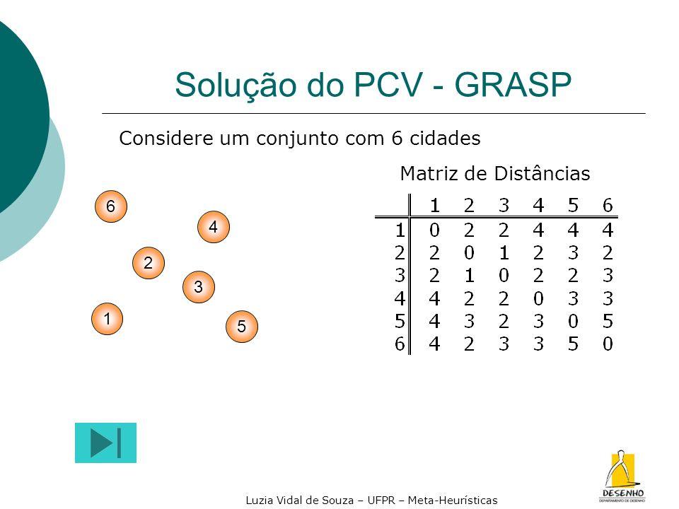 Luzia Vidal de Souza – UFPR – Meta-Heurísticas Solução do PCV - GRASP 3 4 2 6 5 1 Matriz de Distâncias Considere um conjunto com 6 cidades