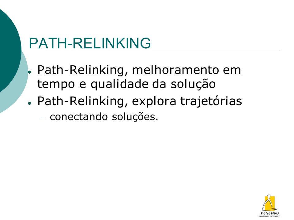 PATH-RELINKING Path-Relinking, melhoramento em tempo e qualidade da solução Path-Relinking, explora trajetórias conectando soluções.