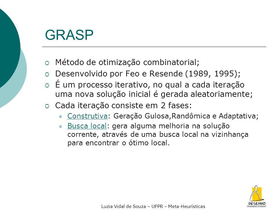 Luzia Vidal de Souza – UFPR – Meta-Heurísticas GRASP Método de otimização combinatorial; Desenvolvido por Feo e Resende (1989, 1995); É um processo it
