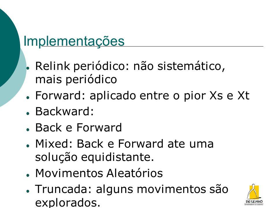 Implementações Relink periódico: não sistemático, mais periódico Forward: aplicado entre o pior Xs e Xt Backward: Back e Forward Mixed: Back e Forward