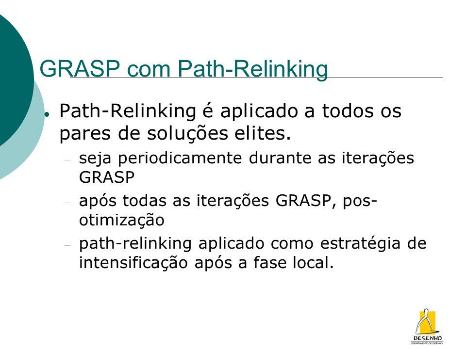 GRASP com Path-Relinking Path-Relinking é aplicado a todos os pares de soluções elites. seja periodicamente durante as iterações GRASP após todas as i