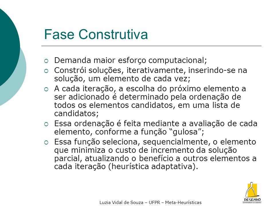 Luzia Vidal de Souza – UFPR – Meta-Heurísticas Fase Construtiva Demanda maior esforço computacional; Constrói soluções, iterativamente, inserindo-se n