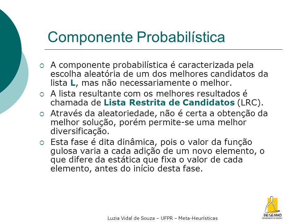 Luzia Vidal de Souza – UFPR – Meta-Heurísticas Componente Probabilística A componente probabilística é caracterizada pela escolha aleatória de um dos