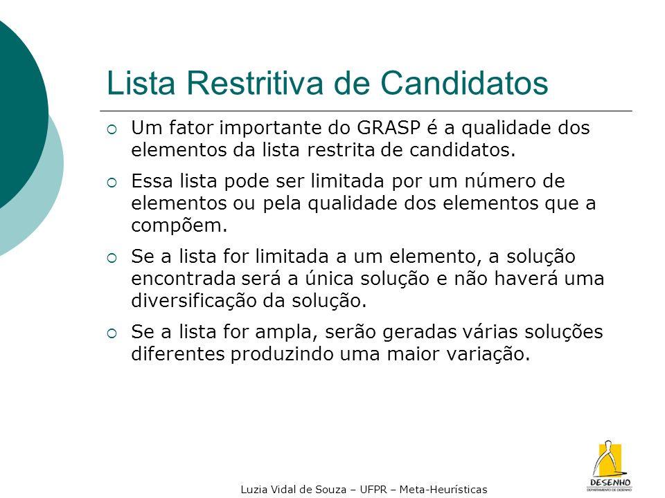 Luzia Vidal de Souza – UFPR – Meta-Heurísticas Lista Restritiva de Candidatos Um fator importante do GRASP é a qualidade dos elementos da lista restri