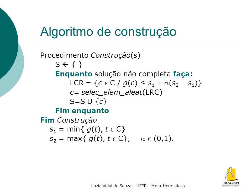 Luzia Vidal de Souza – UFPR – Meta-Heurísticas Algoritmo de construção Procedimento Construção(s) S { } Enquanto solução não completa faça: LCR = {c C