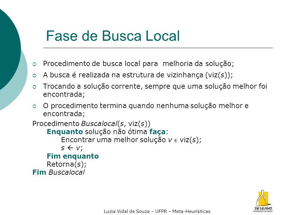 Luzia Vidal de Souza – UFPR – Meta-Heurísticas Fase de Busca Local Procedimento de busca local para melhoria da solução; A busca é realizada na estrut