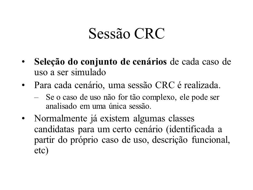 Sessão CRC Seleção do conjunto de cenários de cada caso de uso a ser simulado Para cada cenário, uma sessão CRC é realizada. –Se o caso de uso não for