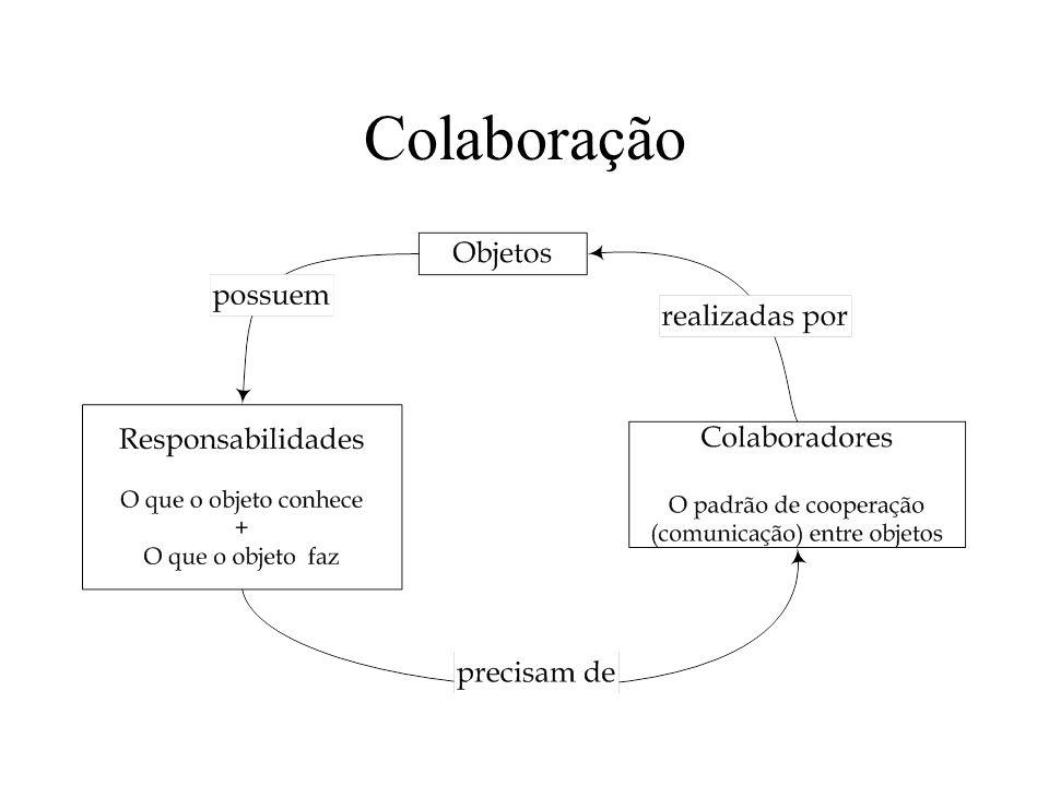 Referências Bezerra, E.Princípios de Análise e Projeto Orientados a Objetos com UML.