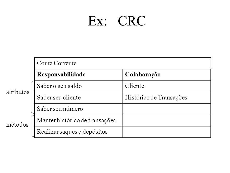 Ex: CRC Conta Corrente ResponsabilidadeColaboração Saber o seu saldoCliente Saber seu clienteHistórico de Transações Saber seu número Manter histórico