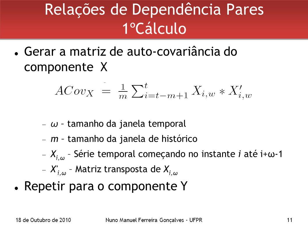 18 de Outubro de 2010Nuno Manuel Ferreira Gonçalves - UFPR11 Relações de Dependência Pares 1ºCálculo Gerar a matriz de auto-covariância do componente