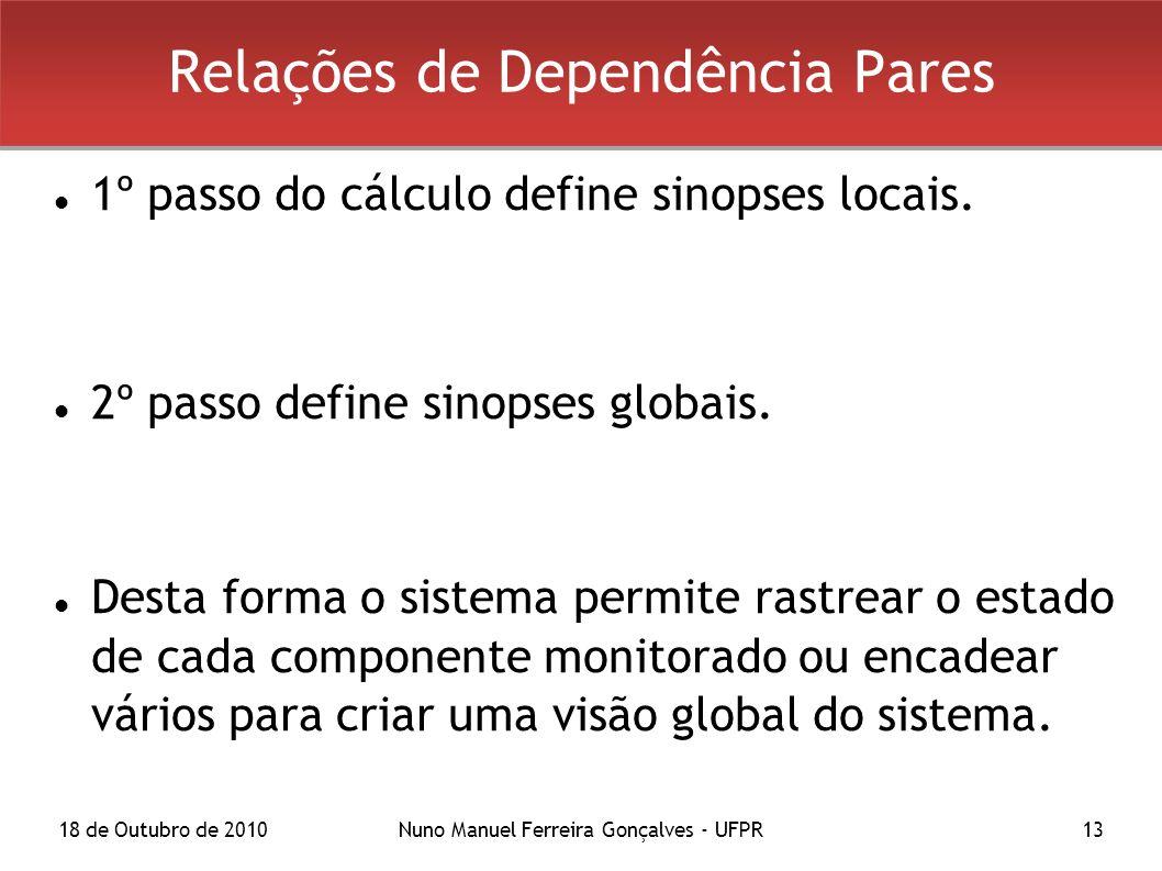 18 de Outubro de 2010Nuno Manuel Ferreira Gonçalves - UFPR13 Relações de Dependência Pares 1º passo do cálculo define sinopses locais. 2º passo define