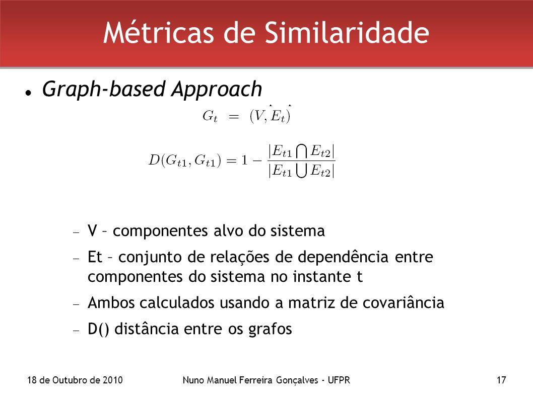18 de Outubro de 2010Nuno Manuel Ferreira Gonçalves - UFPR17 Métricas de Similaridade Graph-based Approach V – componentes alvo do sistema Et – conjun