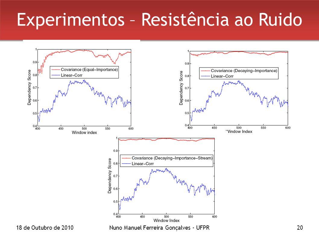 18 de Outubro de 2010Nuno Manuel Ferreira Gonçalves - UFPR20 Experimentos – Resistência ao Ruido