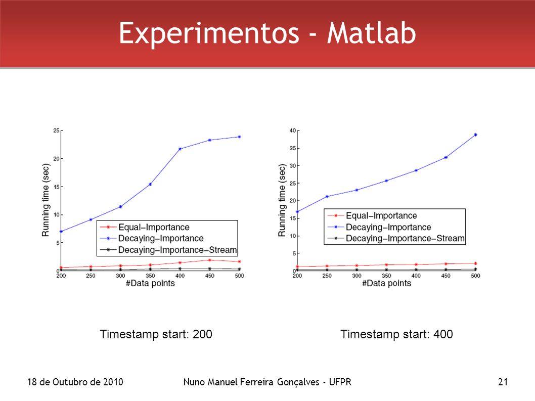 18 de Outubro de 2010Nuno Manuel Ferreira Gonçalves - UFPR21 Experimentos - Matlab Timestamp start: 400Timestamp start: 200